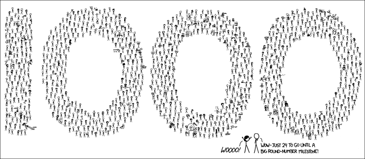1000 Comics