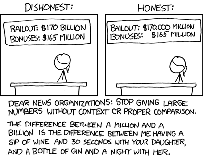 xkcd Puts the AIG Bonuses in Perspective