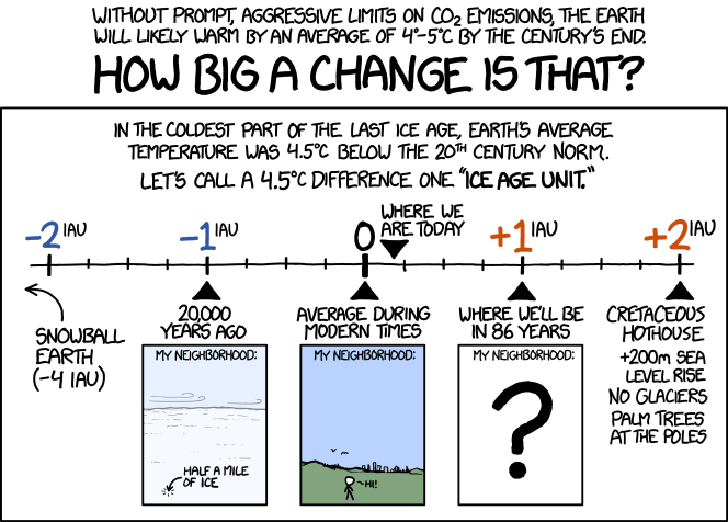 xkcd 45 degrees