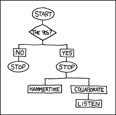 Nineties Flowchart, from xkcd.com