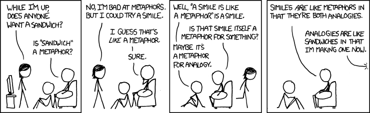A simile is like a metaphor