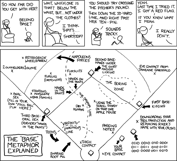 See the high-res version over at xkcd.com