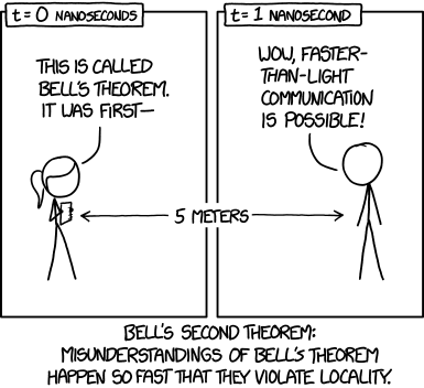 Xkcd Or Why We Need Science Literacy Physics Edition Leddy