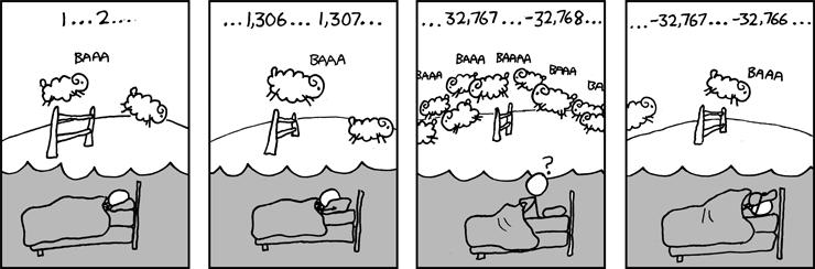 XKCD - Can't Sleep