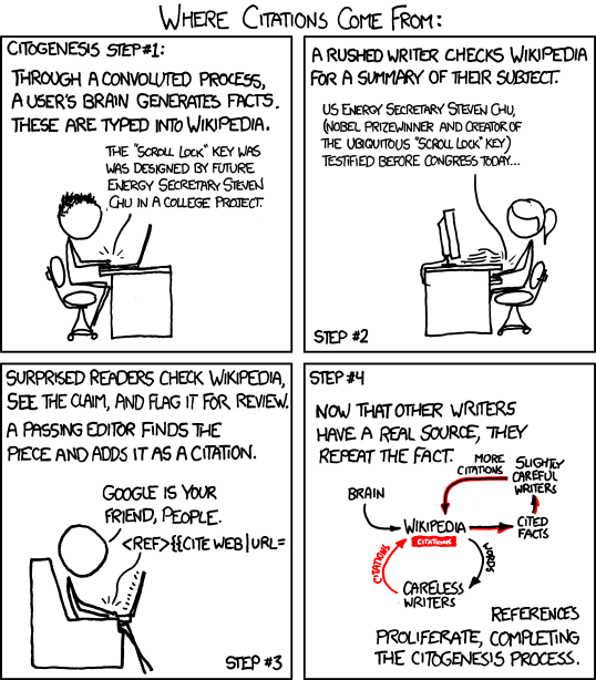 Från xkcd: ''I just read a pop-science book by a respected author. One chapter, and much of the thesis, was based around wildly inaccurate data which traced back to ... Wikipedia. To encourage people to be on their toes, I'm not going to say what book or author.''