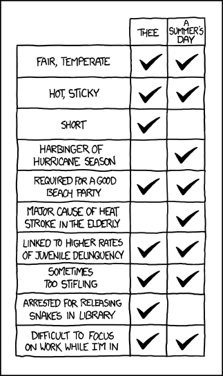 http://imgs.xkcd.com/comics/compare_and_contrast.png