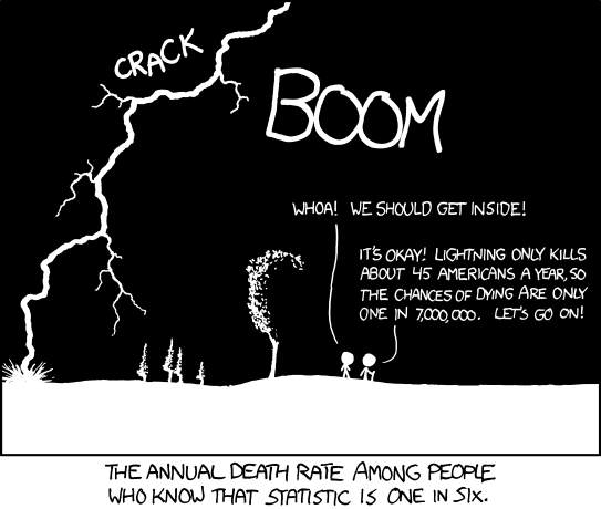 Conditional risk from XKCD