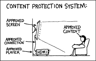 The hidden truth under DRMs. From xkcd.