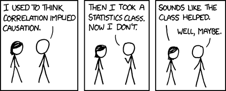 xkcd on correlation: I used to think correlation implied causation - Then I took a statistics class.  Now I dont - Sounds like the class helped.  Well, maybe.