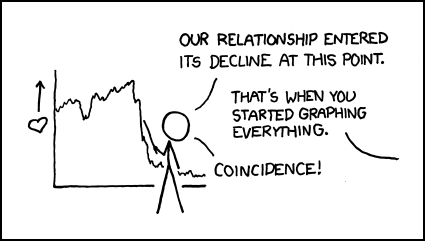 An amusing and relevant XKCD comic.