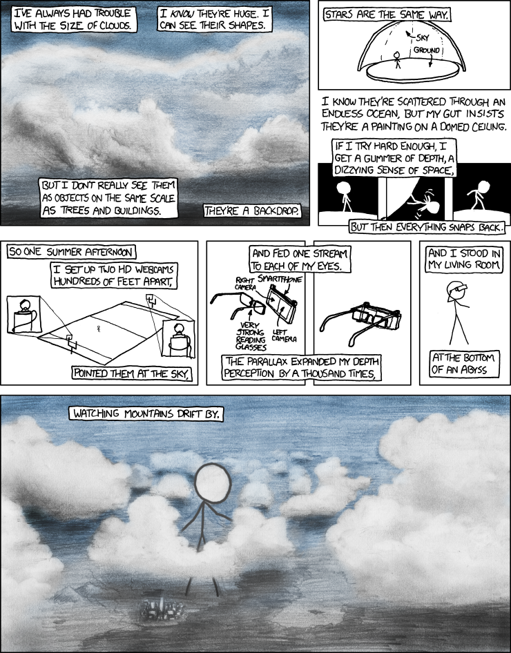 xkcd 941, Depth Perception