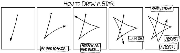 How to not draw a star