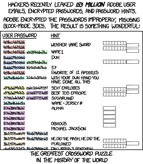XKCD comic that illustrates how password hints can be used to guess common passwords