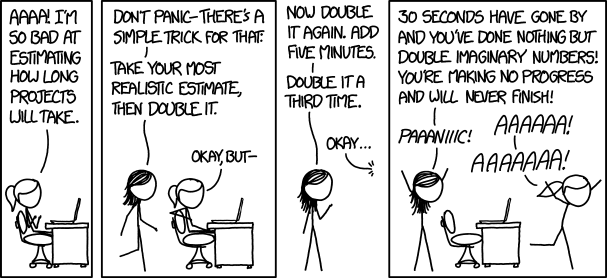 Estimating Time