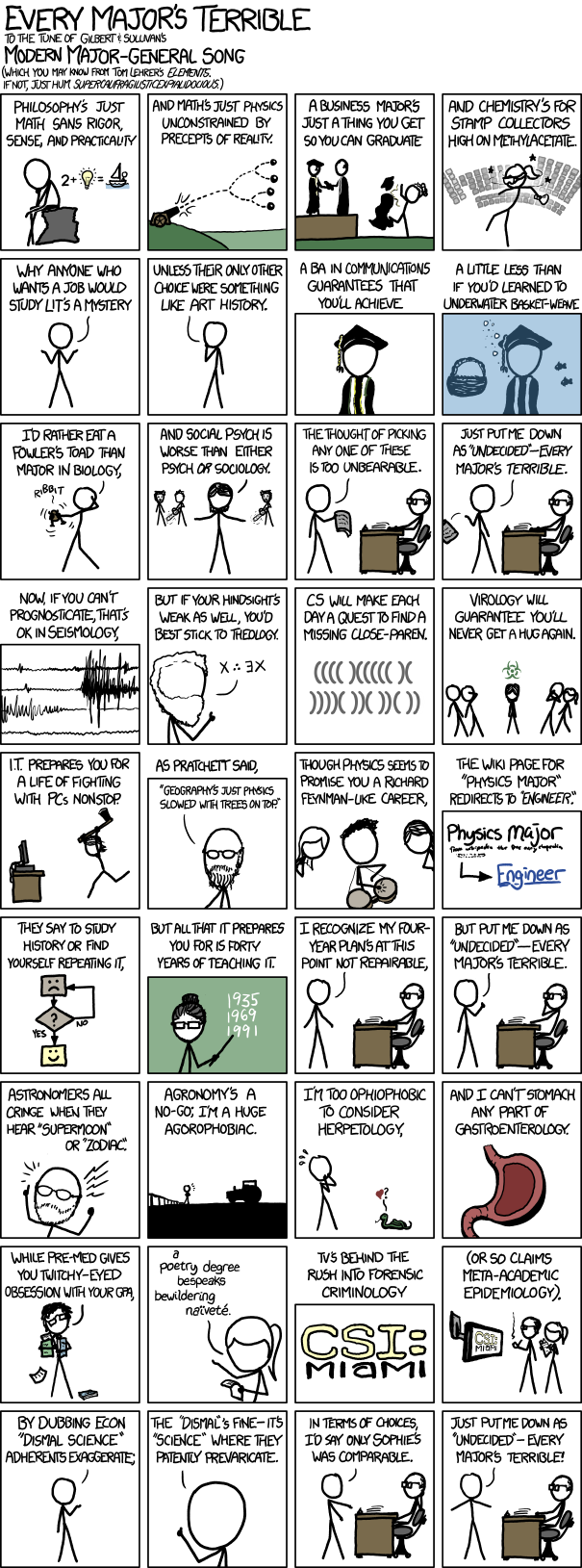 xkcd every major's terrible parody