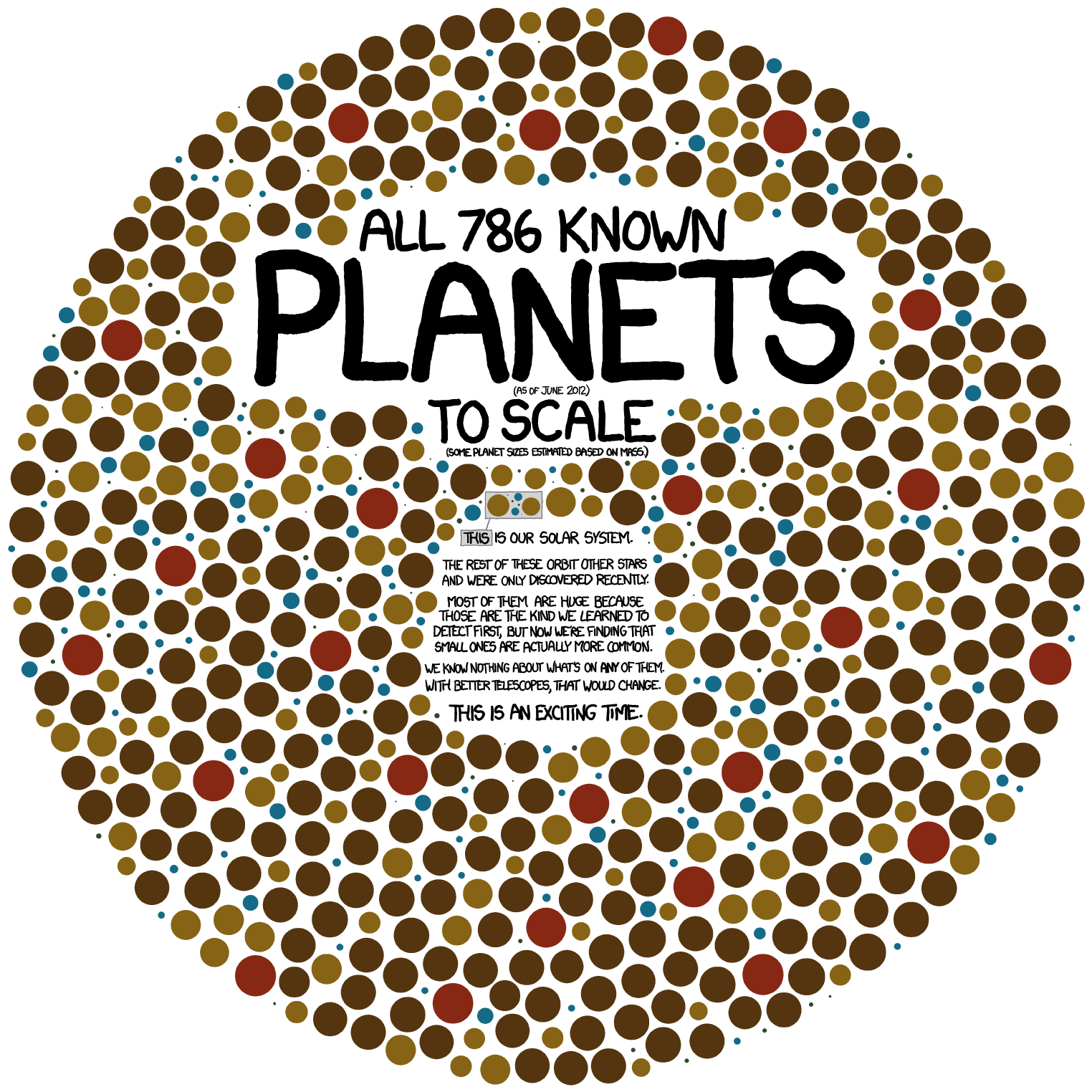 diagram of the detectable exoplanets 