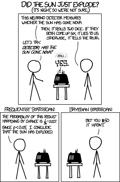 xkcd comic: bayesian vs frequentist