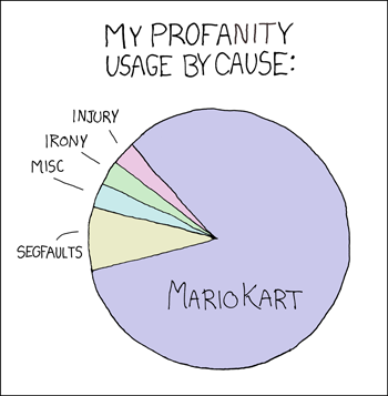 Mario Karts rocks, as does xkcd
