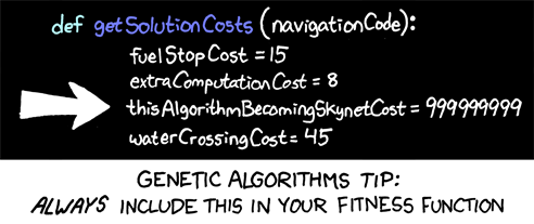 [Immagine: genetic_algorithms.png]