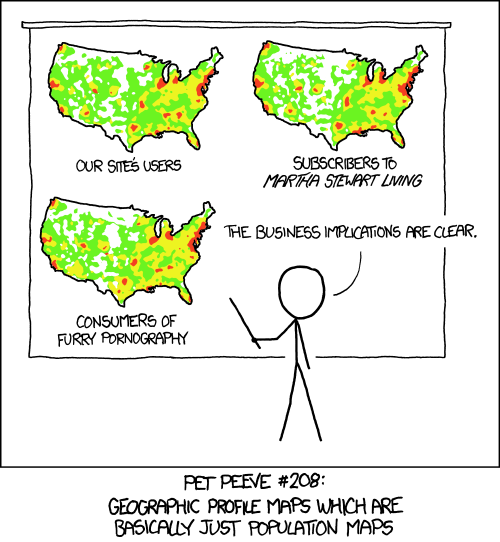 Comic interpretation of many heat maps.