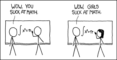 "First panel: Two men stand at a chalkboard. While one man works on an equation, the second man thinks, ""Wow, he sucks at math."" Second panel: A man and a woman stand at a chalkboard. While the woman works at an equation, the man thinks, ""Wow, women suck at math."""