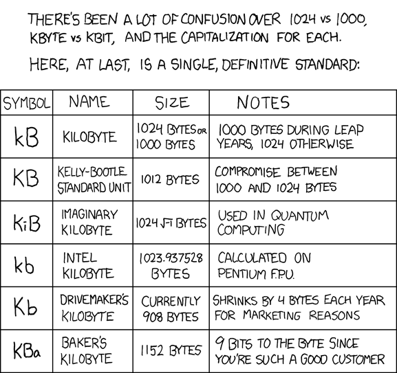 xkcd kB