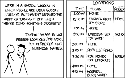 xkcd Latitude