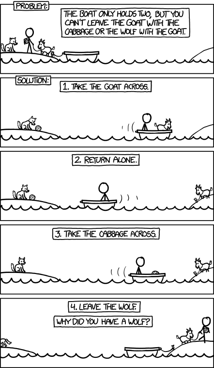 Logic Boat