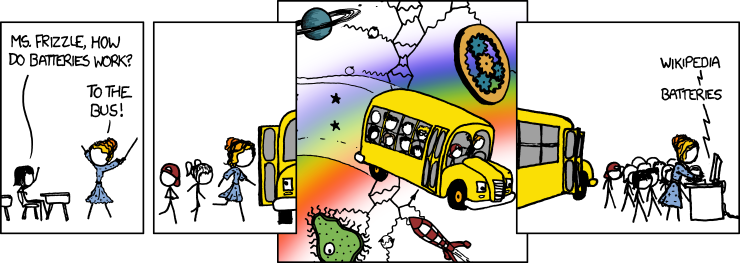 Magic School Bus Png Magic School Bus