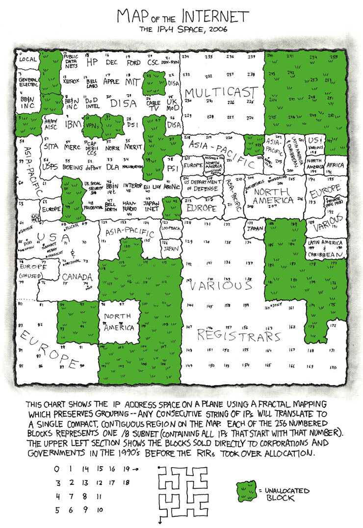 map of the internet Map of the Internets