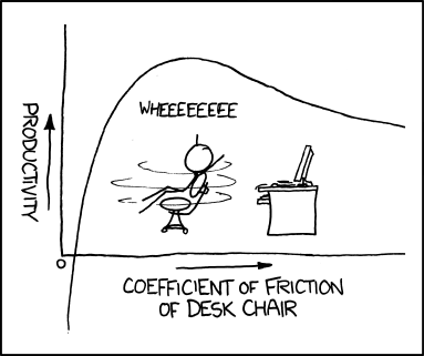 COEFFICIENT OF FRICTION OF OFFICE CHAIR