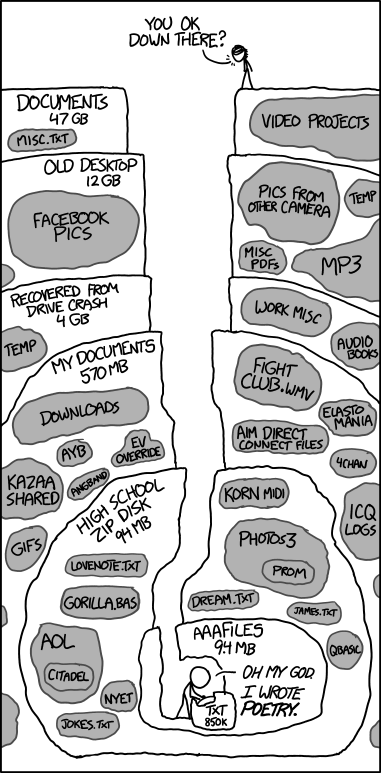Old Files by Randall Munroe/xkcd