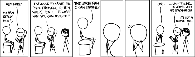 Comic on worst pain imaginable