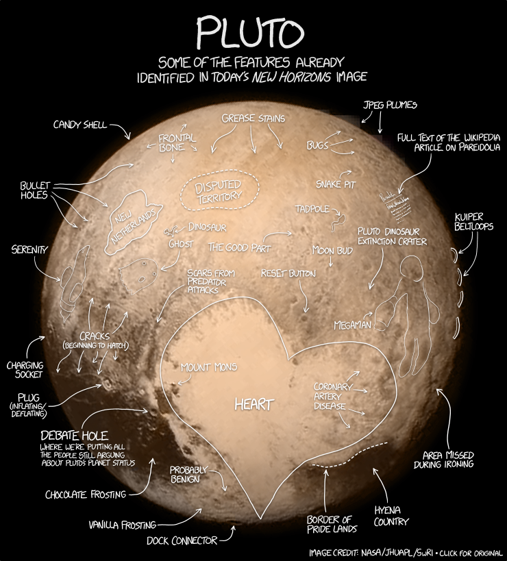The geographic features of the most distant planetoid humanity has ever seen