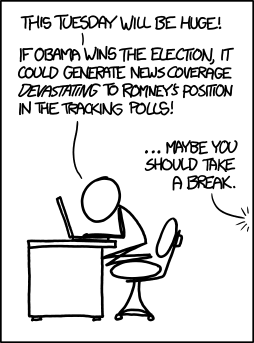 http://imgs.xkcd.com/comics/poll_watching.png