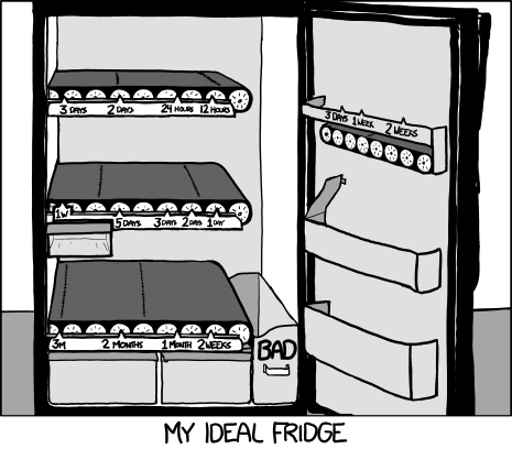 Refrigerator