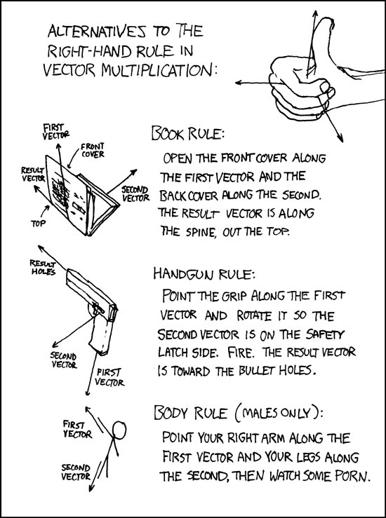 xkcd: Right Hand Rule