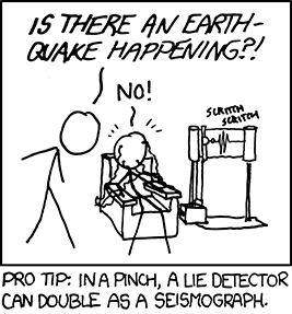 xkcd comic 711 March 8, 2010