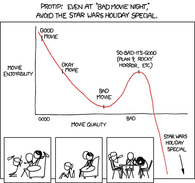 XKCD: So bad it's good