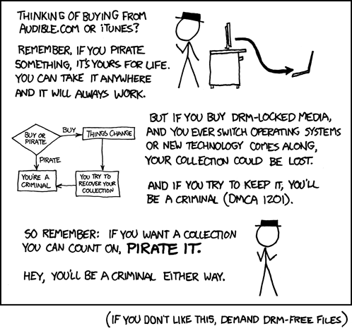 XKCD on Music Piracy