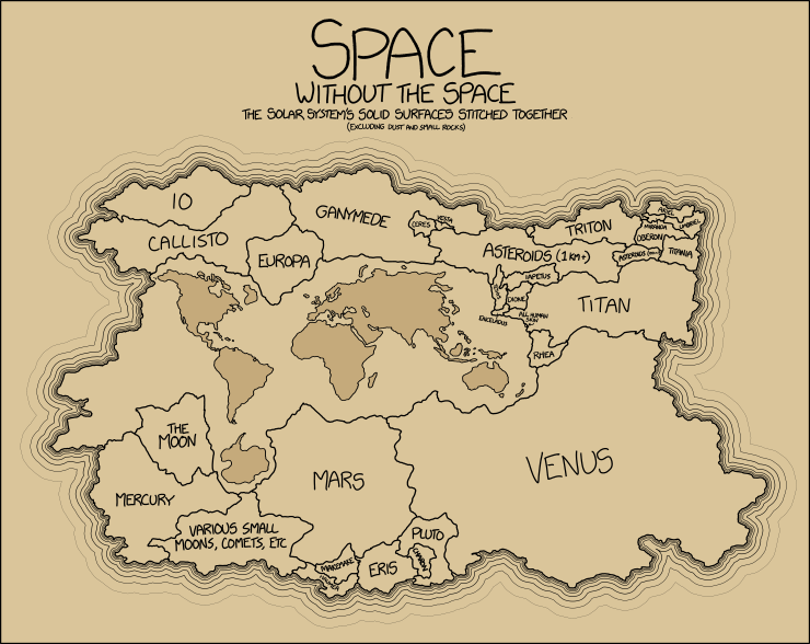 Map of solar system surface areas