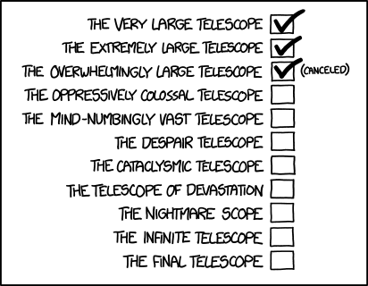 Telescope Names