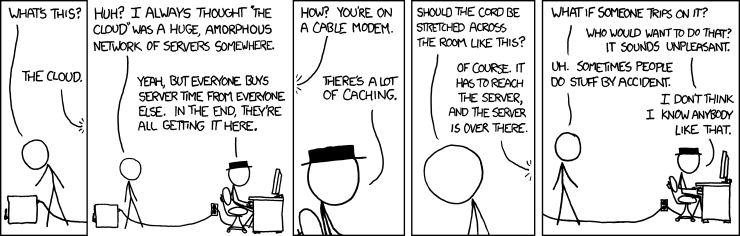 xkcd 908: The Cloud