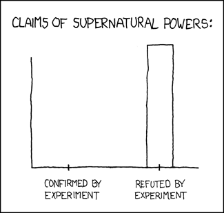 Viñeta The Data So Far de xkcd