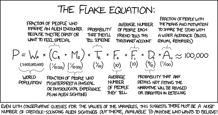The Flake Equation