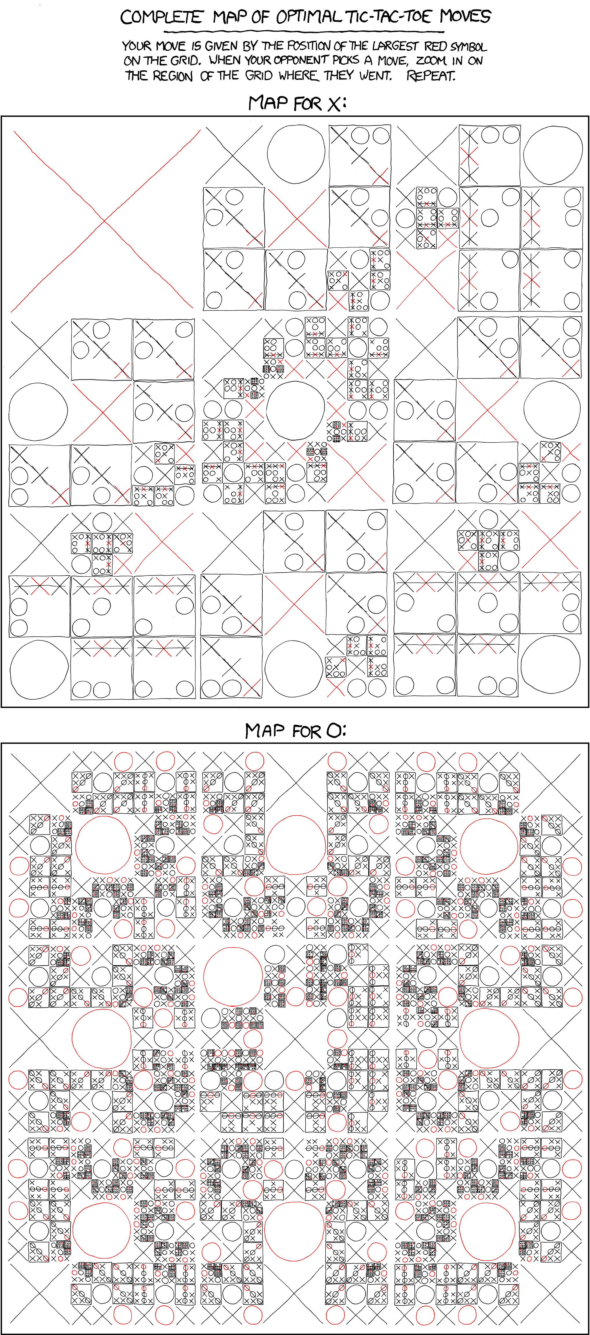 c is fun writing a tic tac toe game codeproject. Black Bedroom Furniture Sets. Home Design Ideas