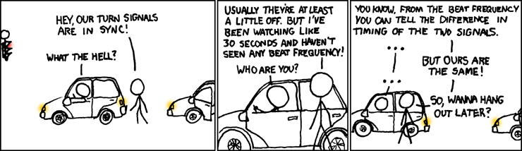 Turn Signals, from xkcd