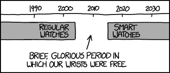 Comic from the website XKCD.com