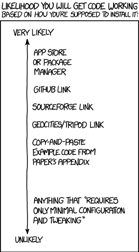 Will It Work comic by xkcd
