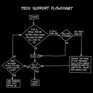 Tech Support t-shirt art.